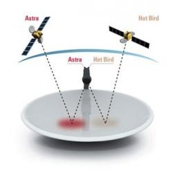 pájaro caliente monobloque LNB 13 y Astra 19 solo usuario, un decodificador HDtv / UHD / 4 K