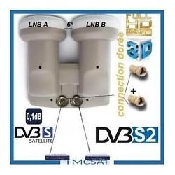 Monoblock LNB hot Bird 13 und Astra 19, 2 User, 2 Decoder Doppel-Serie, HDtv / UHD / 4 K