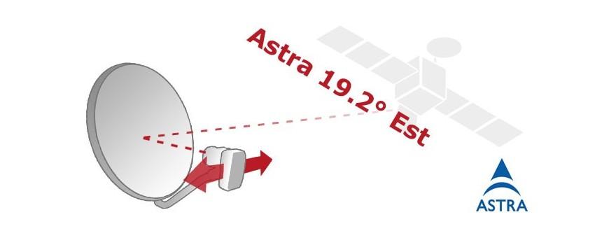 Astra - Sat-Antenne, Satellitenschüssel auf Astra empfangen