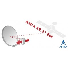 Astra - Antenne Satellite, parabole pour la reception Astra