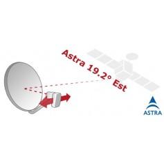 Astra - Antenne Satellite, parabole pour la reception Astra