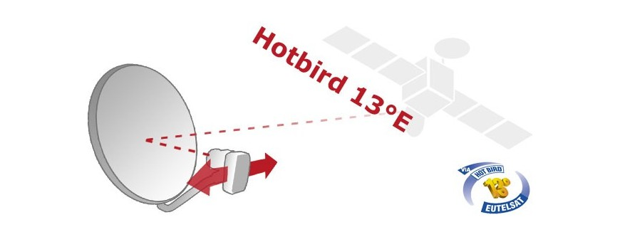 Hot-bird - antenna Satellite, satellite dish to receive Hot-bird