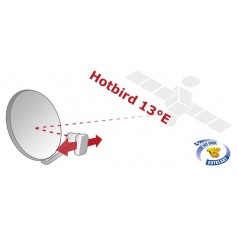 Hot-Bird - Antenne, Satellit, Satellitenschüssel, Hot Bird empfangen