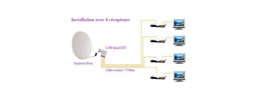 Quad LNB, cuatro cajas de la fijar-tapa, cuatro usuarios.